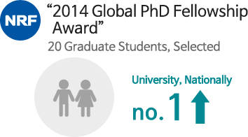 '2014 Global PhD Fellowship Award' 20 Graduate Students, Selected - No. 1 University, Nationally
