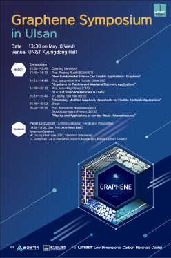 "Hosting of ""Genome Symposium in Ulsan"""